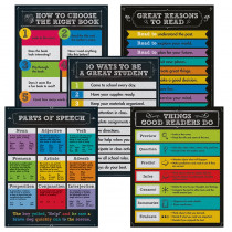 CD-144347 - Chalkboard Reading Chartlet St in Language Arts