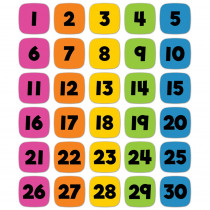 Edu-Clings Silicone Set: Numbers Manipulative - CD-146041   Carson Dellosa Education   Manipulative Kits