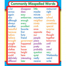 CD-168068 - Commonly Misspelled Words Stickers in Stickers