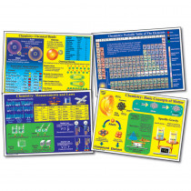 CD-1938 - Bulletin Board Set Chemistry in Science