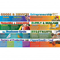CD-410047 - Economics Bulletin Board Set Gr 4-8 in Social Studies