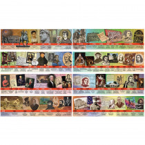 CD-410068 - Famous Artists And Musicians Bulletin Board Set in Social Studies