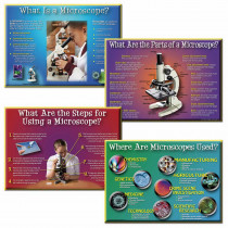 CD-410075 - How To Use A Microscope Bulletin Board Set in Science