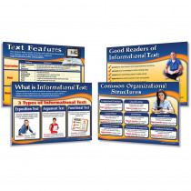 CD-410081 - All About Informational Text Bulletin Board Set in Language Arts