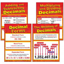 CD-410090 - All About Decimals Bbs in Math