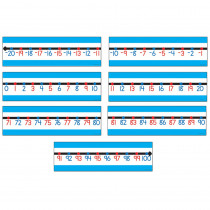 CD-4420 - Bulletin Board Set Classroom Number Line 22L Numbers 20 To 100 in Number Lines