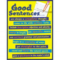 CD-5940 - Chartlet Good Sentences in Language Arts