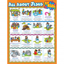 CD-6361 - All About Jesus For Kids in Inspirational