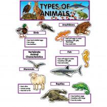 CTP1763 - Types Of Animals Mini Bulletin Board Set in Science