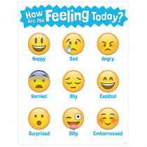 CTP5385 - Emojis How Are You Feeling Today Chart in Motivational
