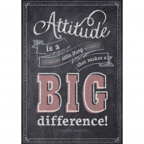 CTP6747 - Attitude Is A Little Thing Poster in Motivational
