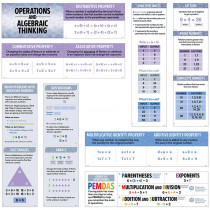 CTP6985 - Operations And Algebraic Thinking Mini Bulletin Board Set in Math