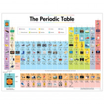 CTP8619 - 2019 The Periodic Table Chart in Classroom Theme