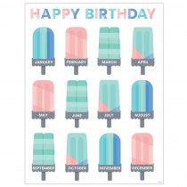 CTP8633 - Calm & Cool Happy Birthday Chart in Classroom Theme