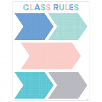 CTP8634 - Calm & Cool Class Rules Chart in Classroom Theme