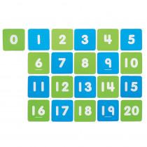 CTU26954 - Number Pads 0-20 in Numeration