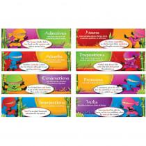 EP-3592 - Parts Of Speech Ninja Mini Bbs in Language Arts