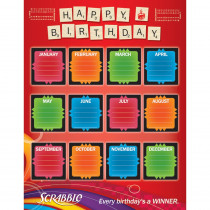 EU-837027 - Scrabble Birthday 17X22 Poster in Classroom Theme
