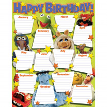 EU-837151 - Muppets - Birthday 17 X 22 Poster in Classroom Theme