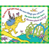 EU-837413 - Dr Seuss The More You Read 17 X 22  Posters in Motivational