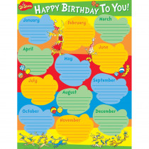 EU-837465 - Dr Seuss Birthday Poster in Classroom Theme