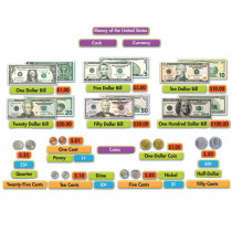 EU-847061 - Us Money Mini Bulletin Board Set in Math