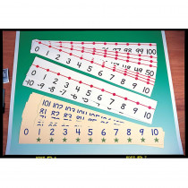 ID-7805 - Number Line Classroom 4 X 36 -20 To Plus 100 in Number Lines