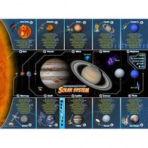 Solar System Smart Mats, Set of 4 - IEPSMSS | Popar Toys | Astronomy
