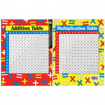 IF-656 - Addition And Multiplication Learning Card in Flash Cards