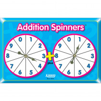 KA-MSA - Addition Spinners in Addition & Subtraction