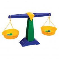 LER0897 - Pan Balance in Measurement