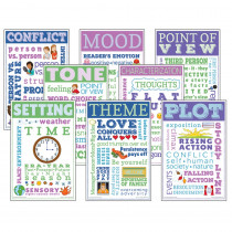 MC-CC3101 - Elements Of Lit Chatter Charts in Language Arts