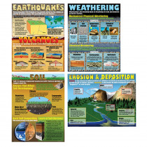 MC-P099 - Changing Earth Teaching Poster Set in Science