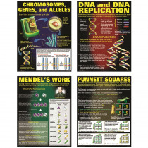 MC-P128 - Dna & Heredity Poster Set in Science