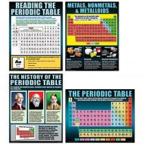 MC-P146 - The Periodic Table in Chemistry
