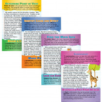 MC-P192 - Reading Comprehension Poster Set in Language Arts