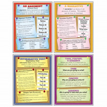 MC-P194 - Text Types Teaching Poster Set in Language Arts