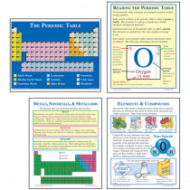 MC-P221 - The Periodic Table in Chemistry