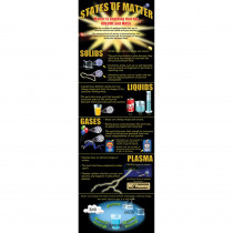 MC-V1653 - States Of Matter Colossal Poster in Science