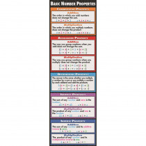MC-V1673 - Basic Number Properties Colossal Concept Poster in Math