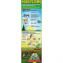 MC-V1701 - Ecosystems Colossal Poster in Science