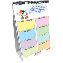 NP-325000 - Ela Common Core Standards Gr 5 Strategies Flip Charts in Activities