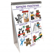 NP-340026 - Flip Charts Pushing Moving & Pulling Early Childhood Science in Simple Machines