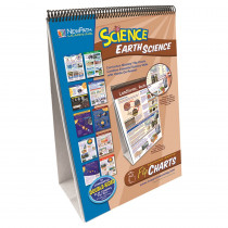 NP-346008 - Middle School Earth Science Flip Chart Set in Science