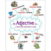SC-823379 - Anchor Chart Adjective in Language Arts