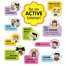 SC-834483 - Active Listening Bulletin Board St in Classroom Theme