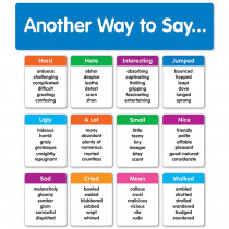 SC-834495 - Another Way To Say Mini Bb St in Language Arts