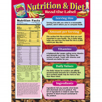 T-38060 - Chart Nutrition & Diet in Science