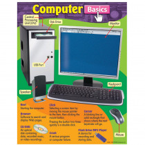 T-38061 - Chart Computer Basics in Miscellaneous
