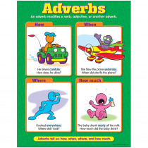 T-38133 - Chart Adverbs in Language Arts
